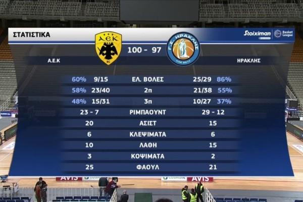 Basket League: Η «μισή» ΑΕΚ πήρε το θρίλερ με Ηρακλή (Video)