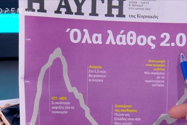 Τα πρωτοσέλιδα των εφημερίδων (04/04)