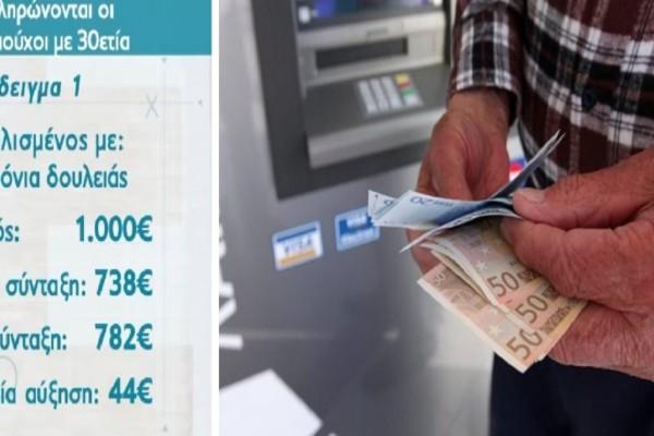 Συντάξεις: Αυξήσεις έως 450 ευρώ - Πότε πληρώνονται τα αναδρομικά των συντάξεων στους δικαιούχους (Video)