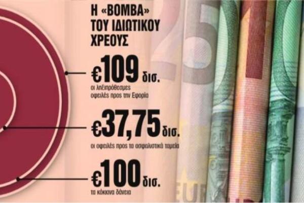 «Κούρεμα» έως και 100% για χρέη σε τράπεζες, Εφορία και Ταμεία: Μην χάσεις την ευκαιρία!  Κερδισμένοι και χαμένοι