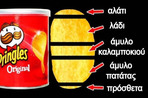 8 τροφές που καταναλώνουμε όλοι και δεν έχουμε ιδέα τι πραγματικά περιέχουν στα συστατικά τους