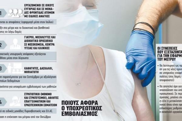 Υποχρεωτικός εμβολιασμός: Αυτές είναι οι τελικές ρυθμίσεις! Τι ισχύει για απολύσεις, μισθό και εισφορές