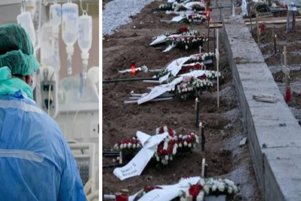 «Έχουμε γίνει τρελοκομείο» - Ζητούν εκταφές νεκρών για να δουν αν πέθαναν από κορωνοϊό! (Video)