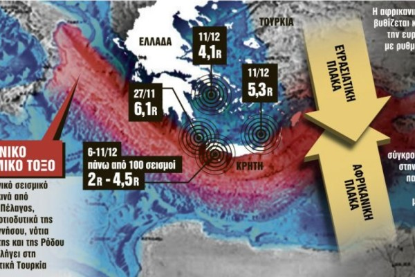 Ανησυχία για τη σεισμική δραστηριότητα σε πολλά μέρη της χώρας - Ποιες περιοχές παρακολουθούν οι σεισμολόγοι (Video)