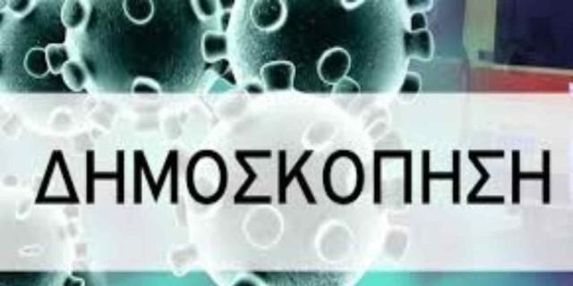 Δημοσκόπηση Κορωνοϊού: 9 στους 10 Έλληνες εμπιστεύονται ''τυφλά'' τον Σωτήρη Τσιόρδα