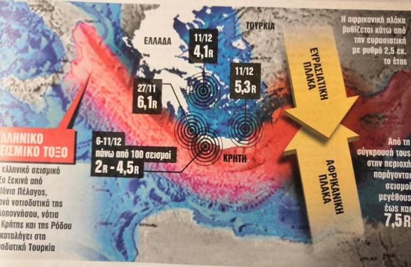 Ξύπνησαν τα ρήγματα: Σεισμός 7 Ρίχτερ έρχεται στην Ελλάδα!