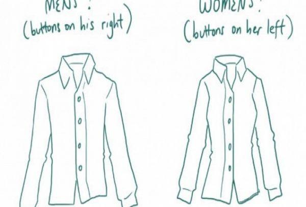 f45490ed5b27 Στα ανδρικά πουκάμισα τα κουμπιά βρίσκονται στην αντίθετη πλευρά από τα  γυναικεία. Ξέρετε όμως γιατί
