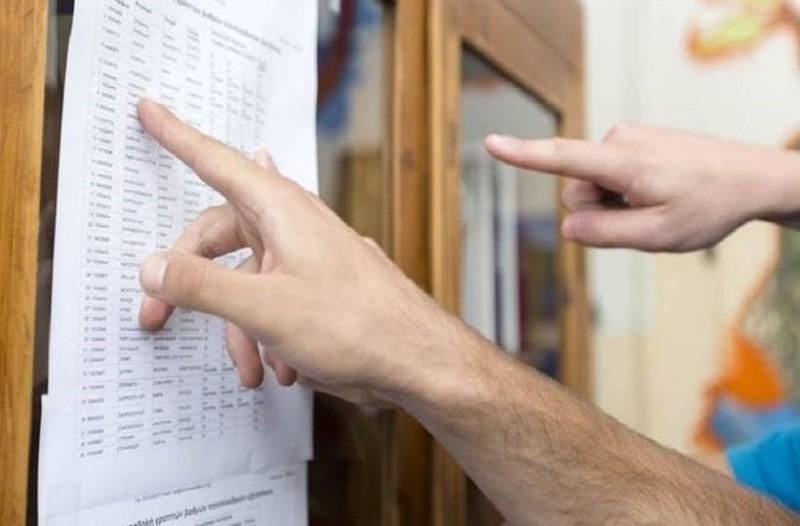 Αποτέλεσμα εικόνας για Πότε θα ανακοινωθούν οι βαθμολογίες των Πανελλαδικών Εξετάσεων 2019