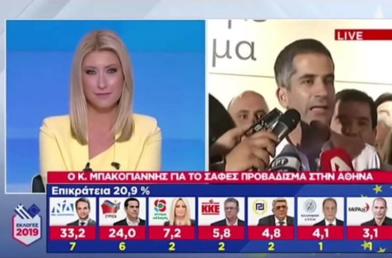 Σία Κοσιώνη:  Έβλεπε τον Μπακογιάννη να κάνει δηλώσεις κι έλιωνε! (Video)