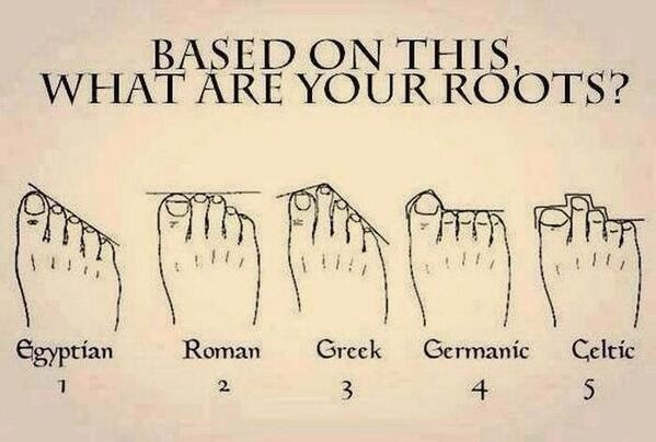 Kι όμως τα δάχτυλα των ποδιών προδίδουν...την φυλή στην οποία ανήκεις!