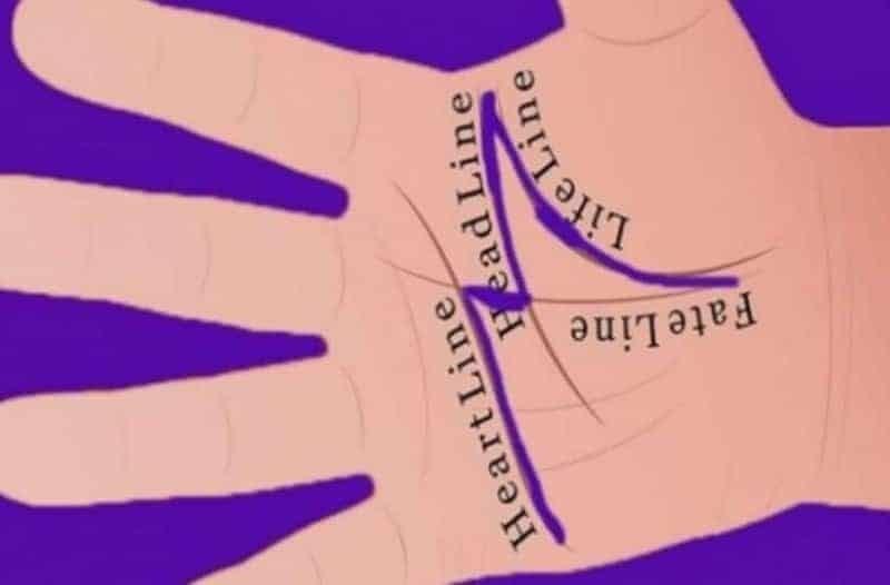 Μήπως έχετε το «Μ» στην παλάμη σας; Δείτε τι σημαίνει!