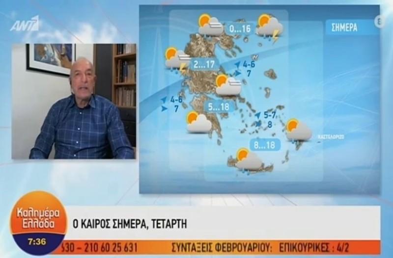 «Κομμένη» στα δύο η Ελλάδα! Η πρόγνωση του Τάσου Αρνιακού και η πρόβλεψή του μέχρι το Σαββατοκύριακο! (Video)