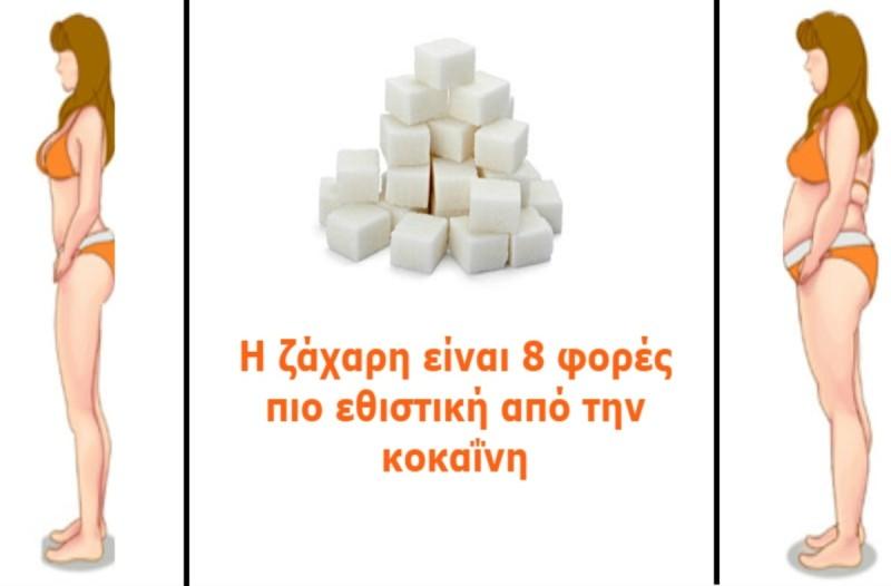 Κόψτε την ζάχαρη και χάστε 4 κιλά μέσα σε 10 μόνο μέρες! Θα δείτε το σώμα και το μυαλό σας να αλλάζει!