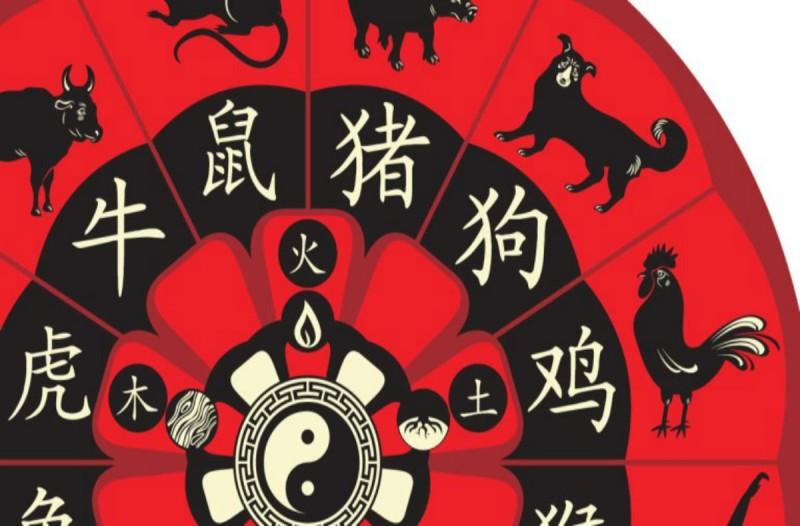 Ποιο είναι το κινεζικό ζώδιο σου; Θα πάθετε πλάκα με την διαφορά από τα δικά μας!