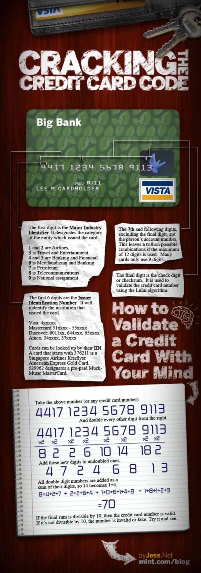 Δεν φαντάζεστε τι κρύβεται πίσω από τον αριθμό της πιστωτική σας κάρτας...Θα πάθετε σοκ!
