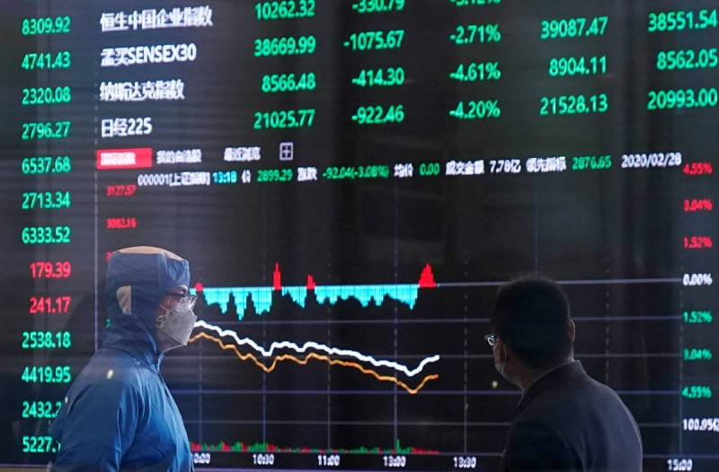 Κορωνοϊός: Συναγερμός στη παγκόσμια οικονομία! Πανικός σε αγορές και επιχειρήσεις