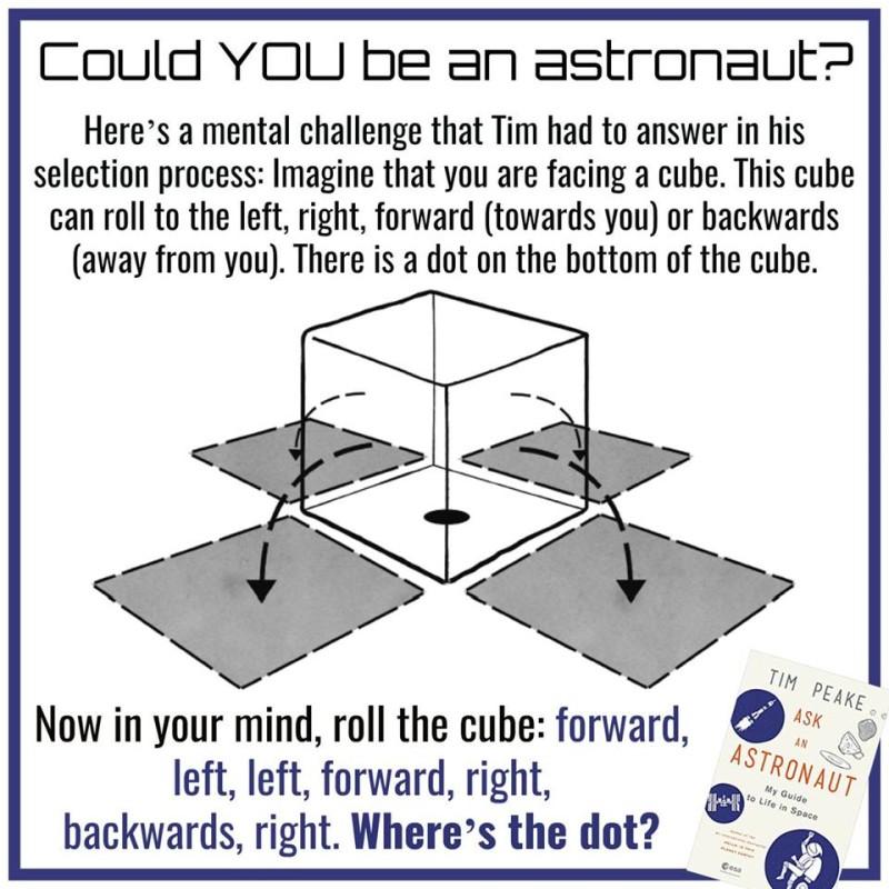 Το δύσκολο quiz με την κουκκίδα