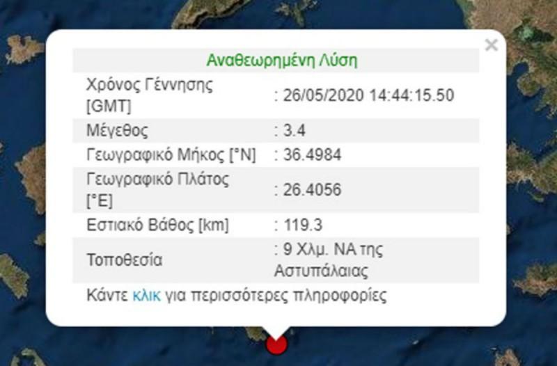 Σεισμός 3,4 Ρίχτερ στα Δωδεκάνησα
