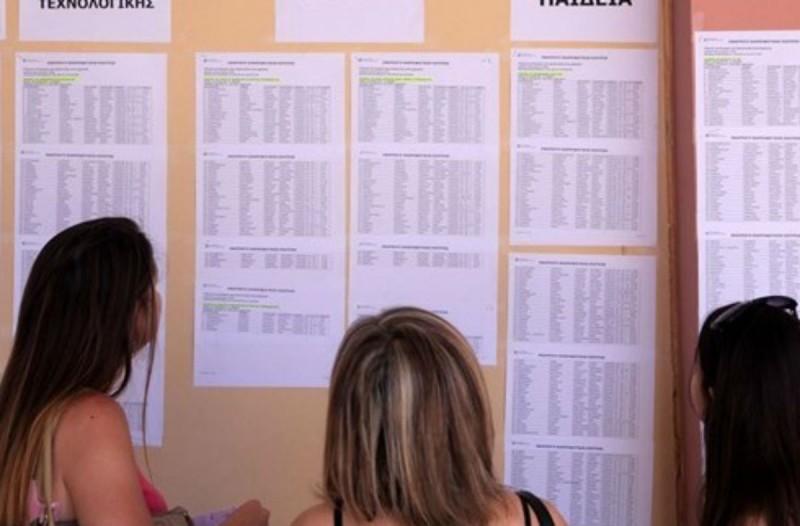 Πανελλαδικές Εξετάσεις 2020: Πότε θα ανακοινωθούν οι βαθμολογίες