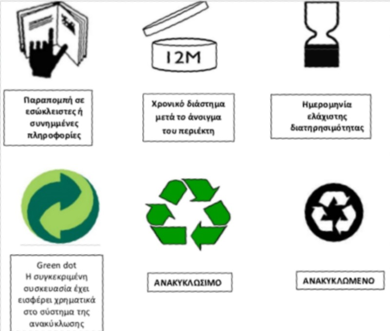 Σύμβολα οδηγιών χρήσης συσκευασίας