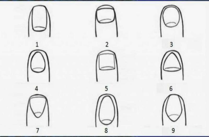 Koιτάξτε τα νύχια σας - Το σχήμα τους αποκαλύπτει κάτι για την προσωπικότητά σας