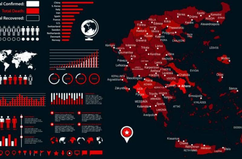 Κορωνοϊος-Lockdown: Καμπανάκι για 22 περιοχές - Ποιες είναι στο «κόκκινο»