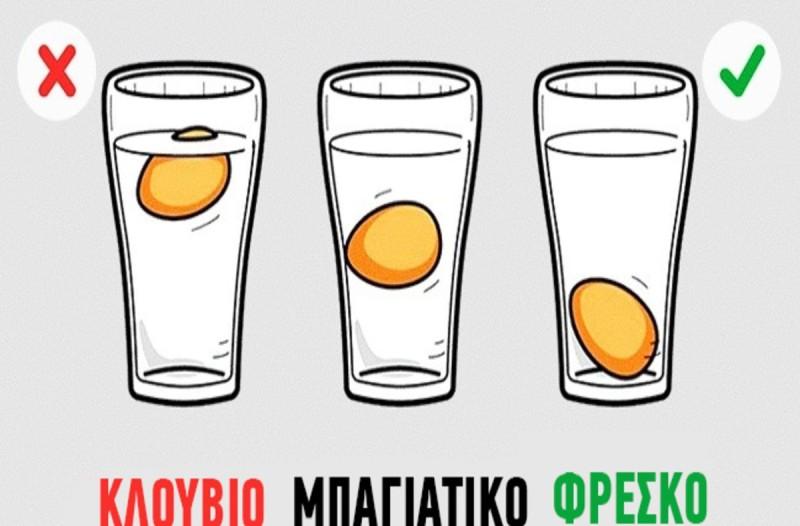 Τροφική δηλητηρίαση: 12 μυστικά που θα σας σώσουν
