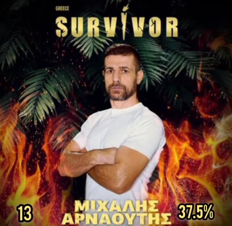Survivor spoiler: Αυτή είναι η κατάταξη των παικτών την 1η βδομάδα - Δεν φαντάζεστε ποιος βρέθηκε στην κορυφή!