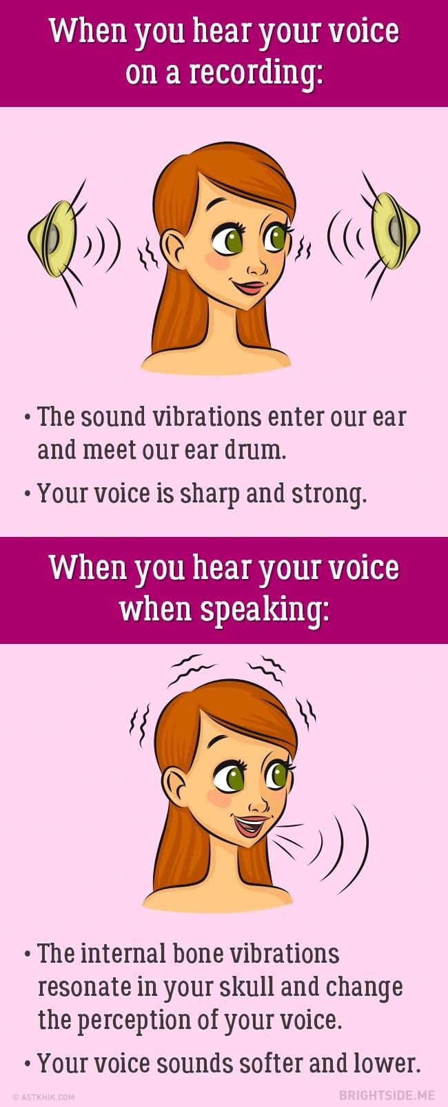 Γιατί ακούμε τη φωνή μας διαφορετικά;