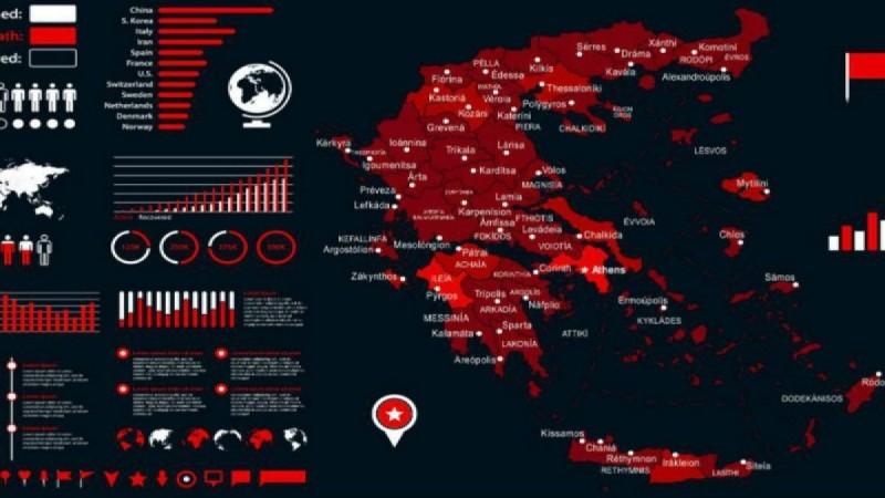 Κορωνοϊός: «Βράζει» η Αττική - Πού εντοπίζονται τα 605 νέα κρούσματα