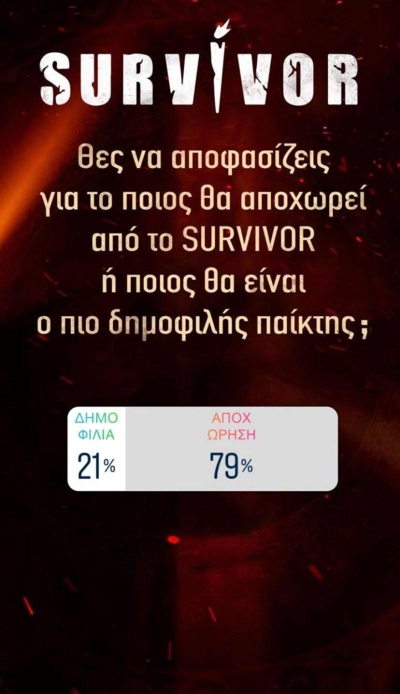 Survivor 4 ψηφοφορία