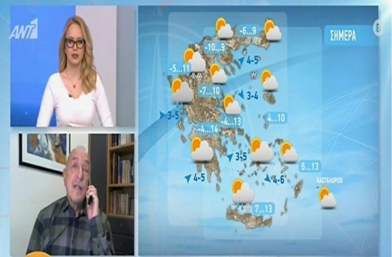 Έρχονται μεγάλες αλλαγές προς το τέλος του μήνα - Καμπανάκι από τον Τάσο Αρνιακό