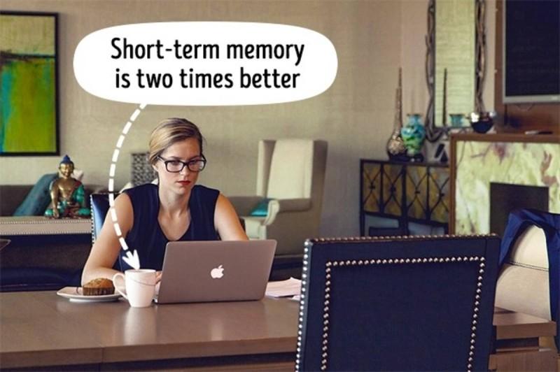 Καλύτερη μνήμη