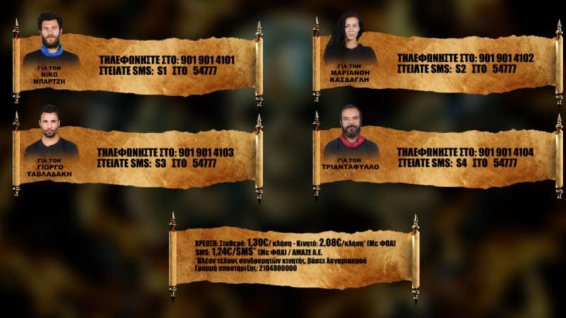 Survivor spoiler: Αυτός ο παίκτης φεύγει σήμερα 10/03