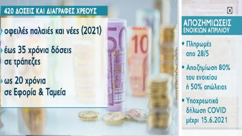 Eρχεται ρύθμιση χρεών έως 420 δόσεις: Πότε ξεκινά & ποιο το ποσό της δόσης -  Μέχρι πότε οι δηλώσεις στα ενοίκια Απριλίου (Video)