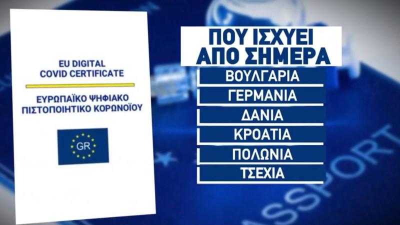 ΕΕ: Υπεγράφη ο κανονισμός για το ευρωπαϊκό ψηφιακό πιστοποιητικό - Πότε τίθεται σε ισχύ
