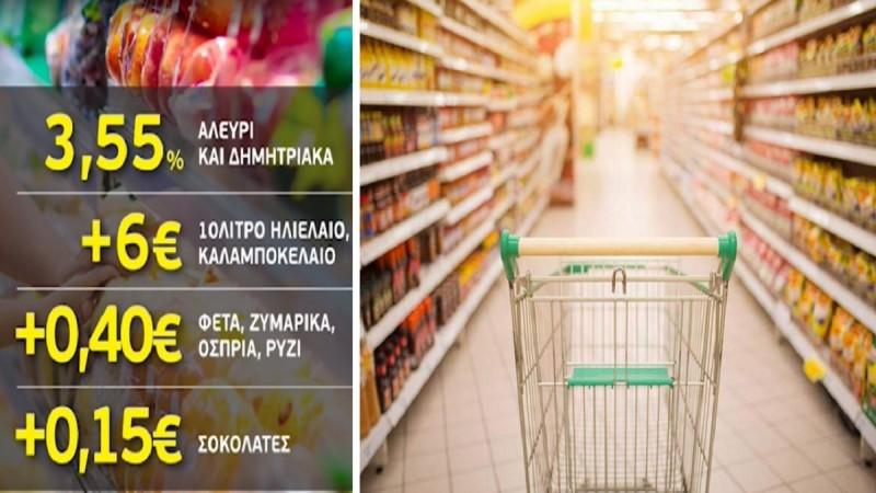 Σούπερ μάρκετ: Aνατροπές στο ωράριο - Αυξήσεις έως και 20% σε βασικά τρόφιμα!