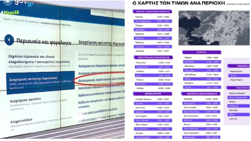 Πώς να υπολογίσετε την αντικειμενική αξία του ακινήτου σας - Οι πιο οικονομικές και οι πιο ακριβές περιοχές της Αττικής (photo-video)