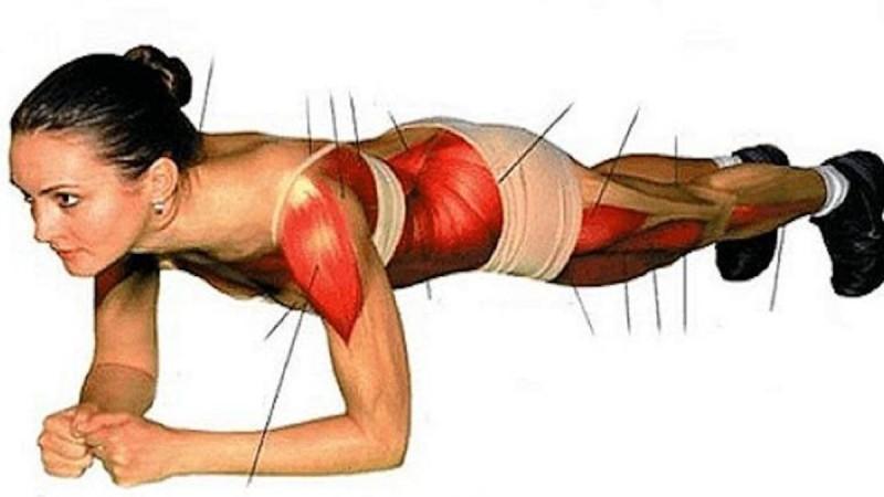 Άσκηση Σανίδα: 4 λεπτά και 28 ημέρες για να αλλάξετε το σώμα σας