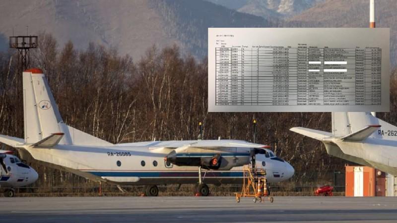 Δύο παιδιά και ένας Δήμαρχος: Ποια είναι τα θύματα της αεροπορικής τραγωδίας στη Ρωσία