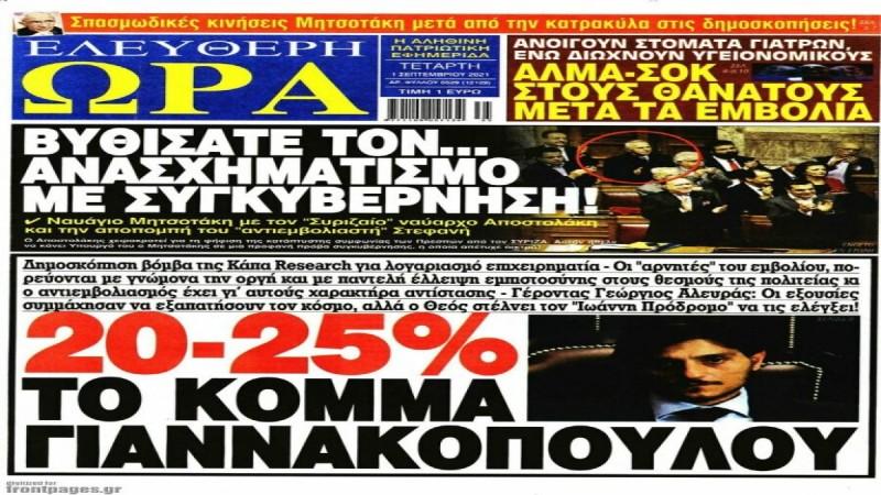 20-25% το κόμμα Γιαννακόπουλου
